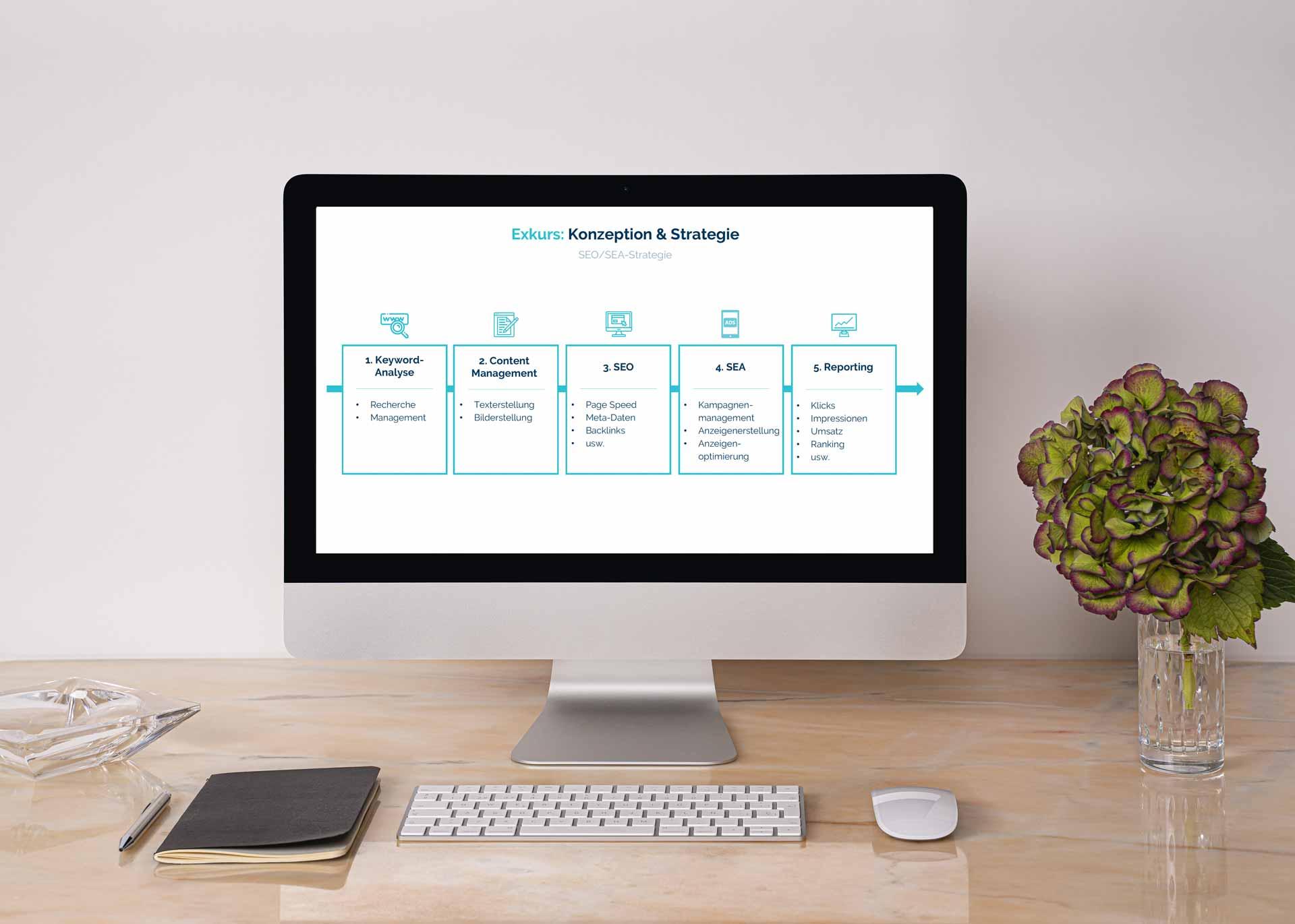 Konzeption & Strategie wird auf einem PC dargestellt.
